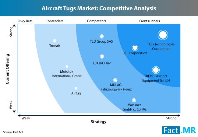 aircraft-tugs-market-1[1]